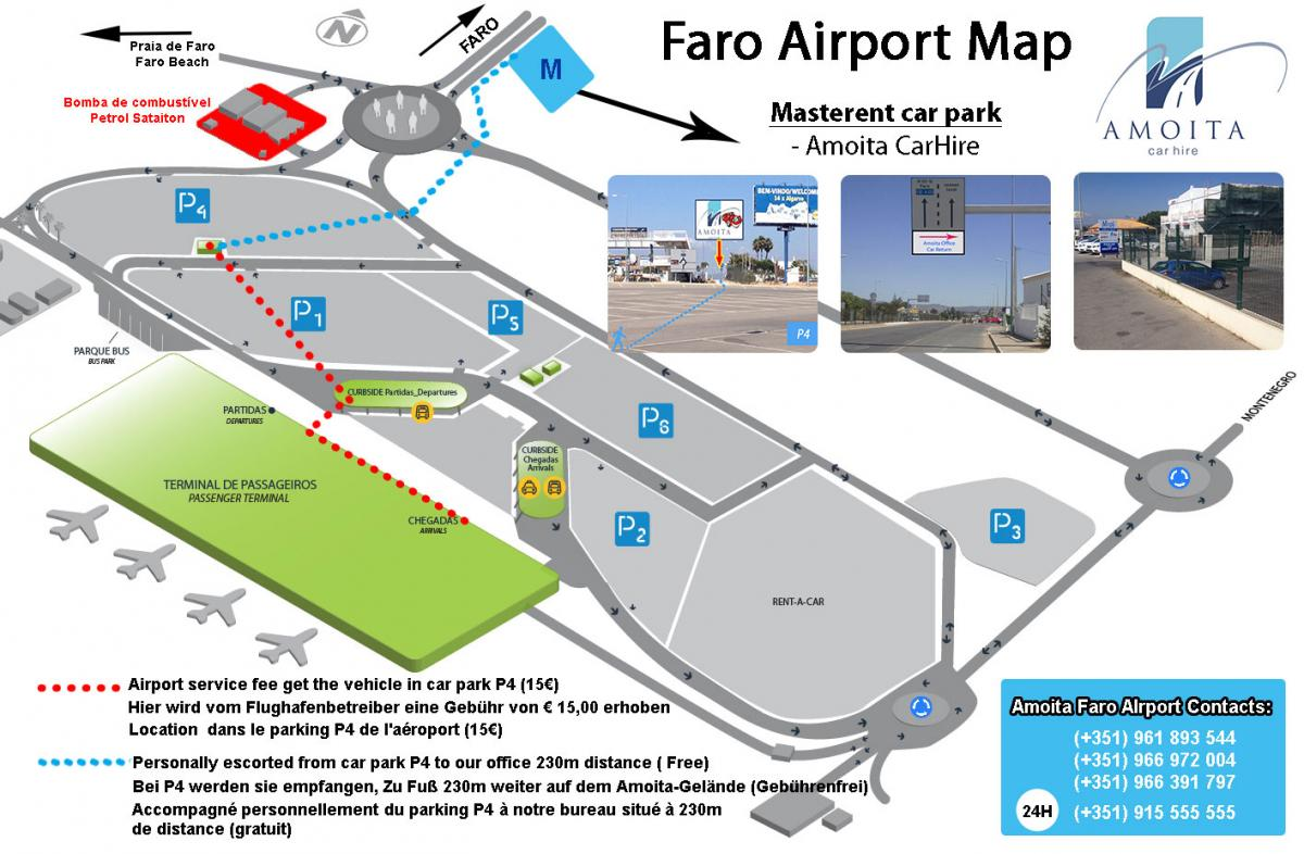 Car Hire Porto Airport
