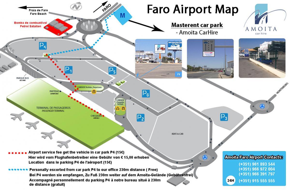 Rental Cars Portugal Airport